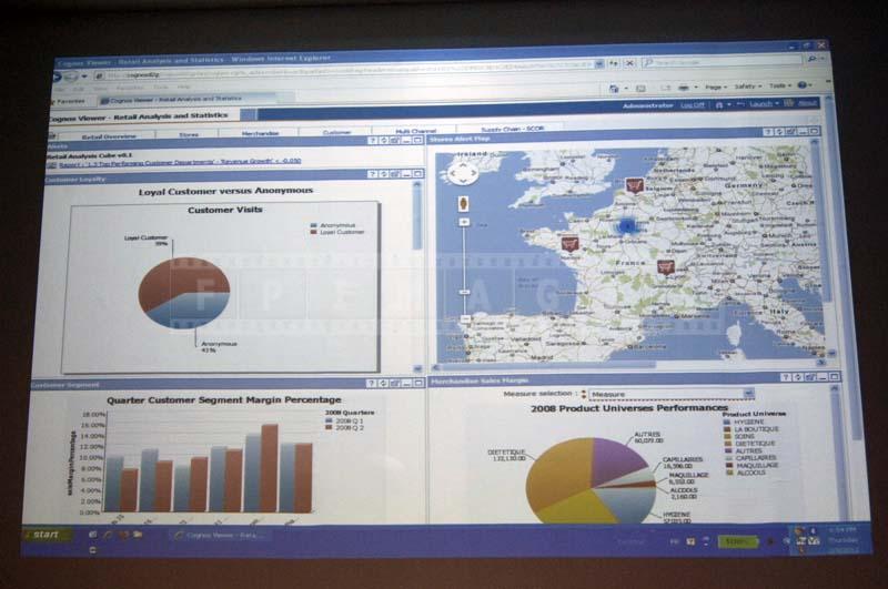 large format display of market data