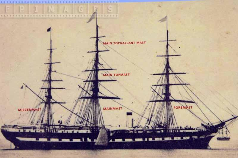 Names of various masts